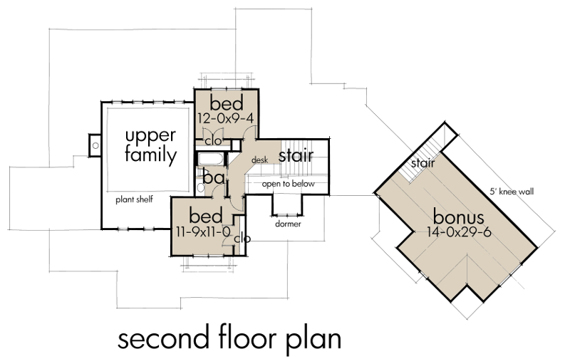 Second Floor Plan image of Magnolia Farm House House Plan